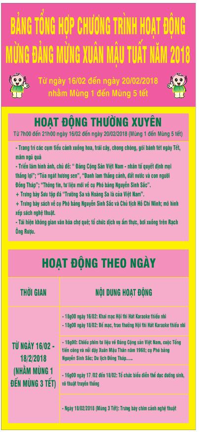 Khu di tích Nguyễn Sinh Sắc chào xuân Mậu Tuất năm 2018